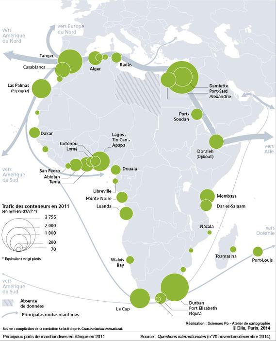 Principaux ports commerciaux en Afrique.