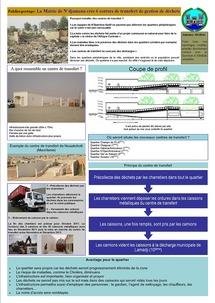 La Mairie de N'djamena crée 6 centres de transfert de gestion de déchets