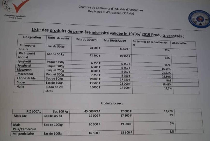 Tchad : le ministre Ahmat Bachir signe l'arrêté fixant les prix des aliments