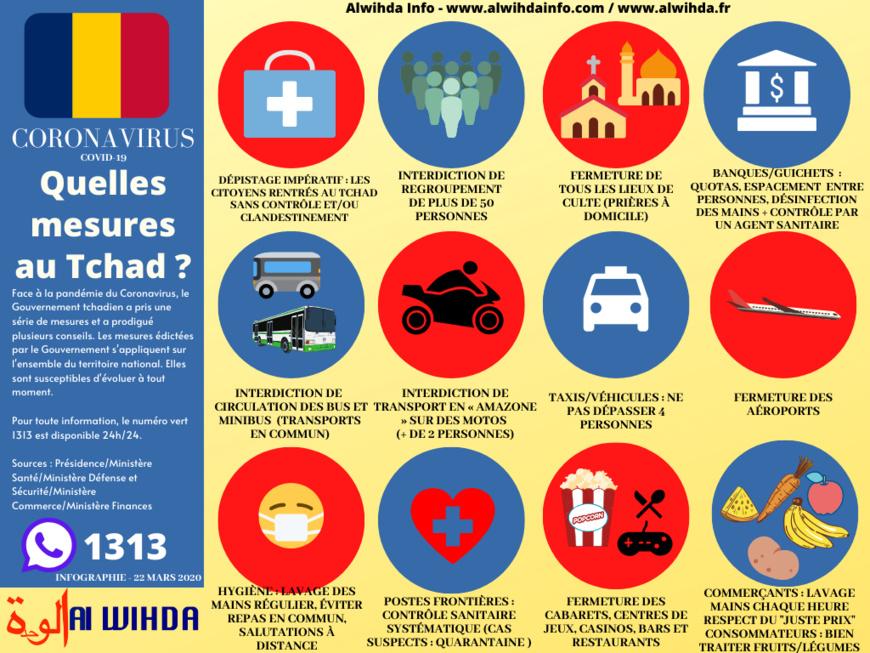 Covid-19 : Infographie sur les mesures prises au Tchad par les autorités. © Alwihda Info
