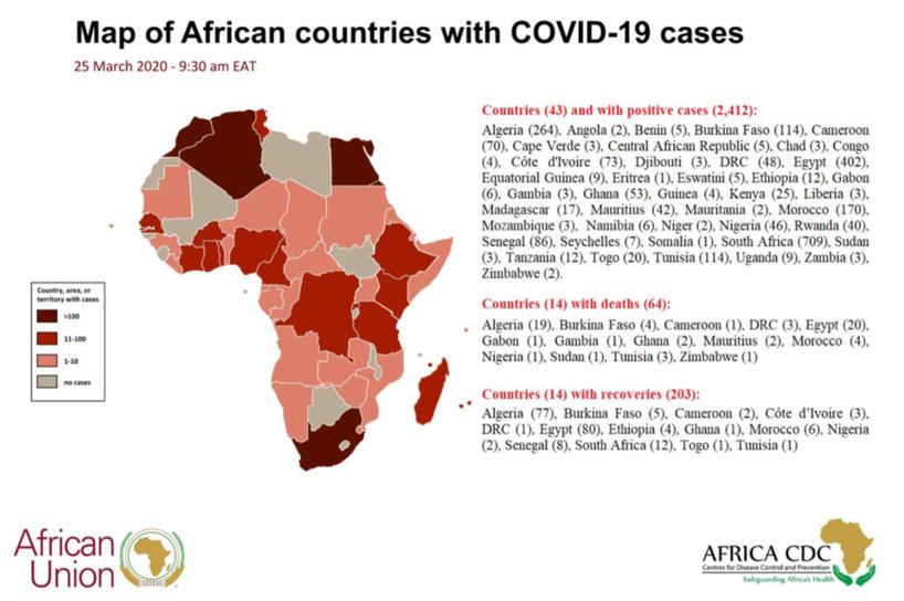 COVID-19 - Afrique : 2412 cas, 64 morts et 203 guéris. © CDC