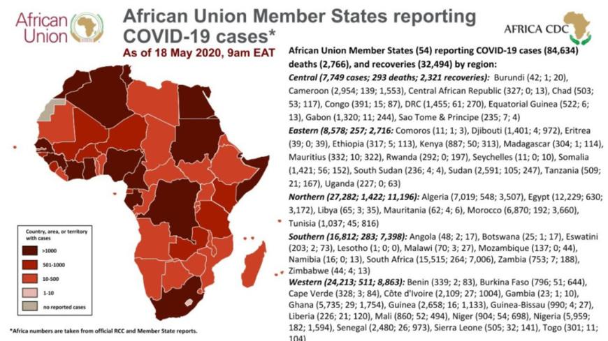 Covid-19 : quelle situation épidémiologique pour les pays voisins du Tchad ?