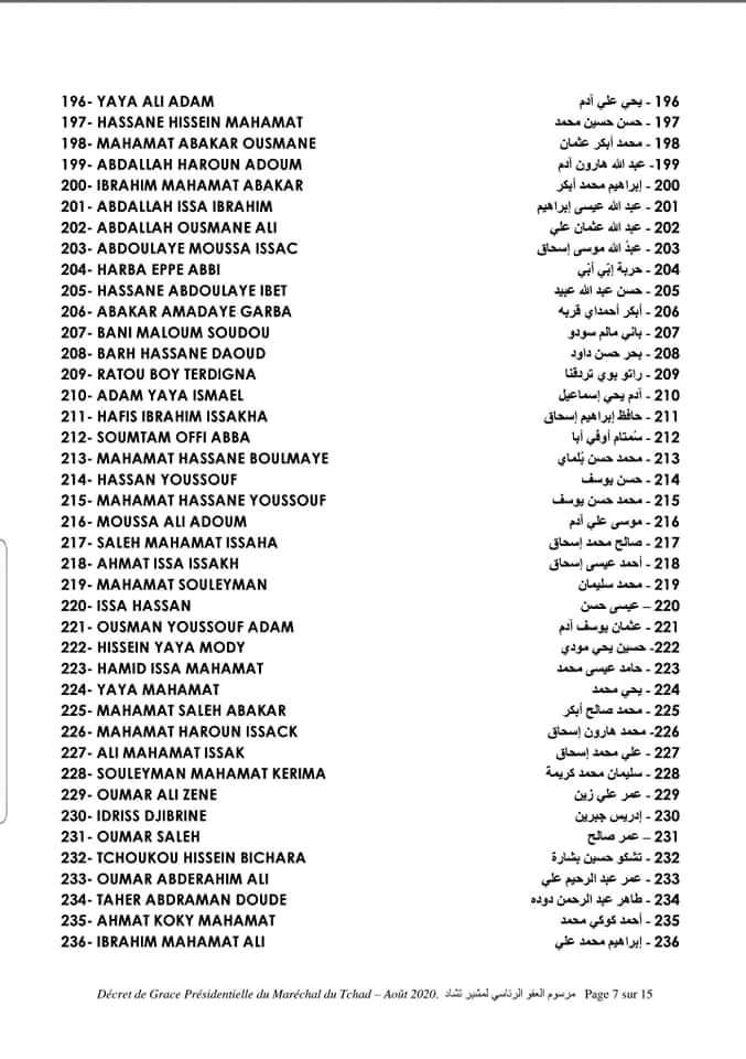 Tchad : liste des 538 condamnés graciés par le Président de la République