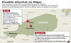 Deux attaques suicide ont pris pour cibles une base militaire et un site d'Areva près des villes d'Agadez et d'Arlit au Niger. (www.leparisien.fr)