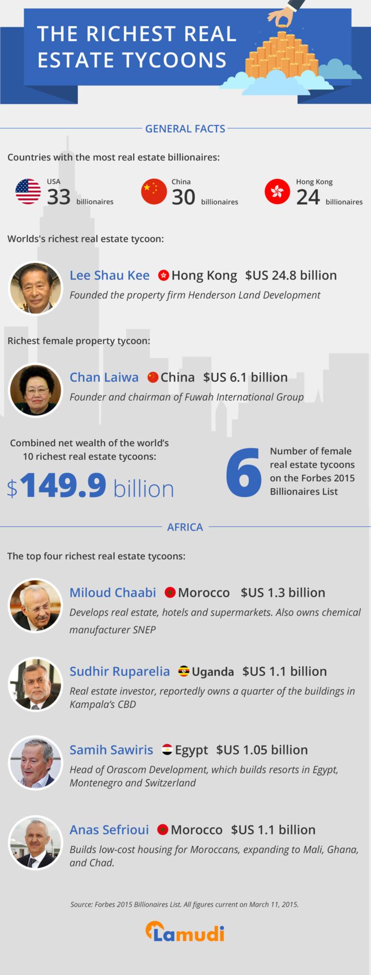 Les plus riches magnats africains de l'immobilier