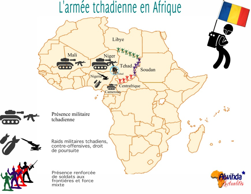Le dispositif militaire tchadien en Afrique