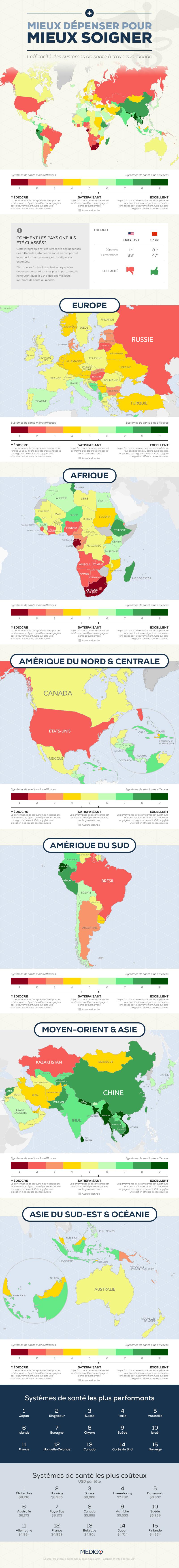 [Infographie] L'efficacité des dépenses en matière de santé à travers le monde