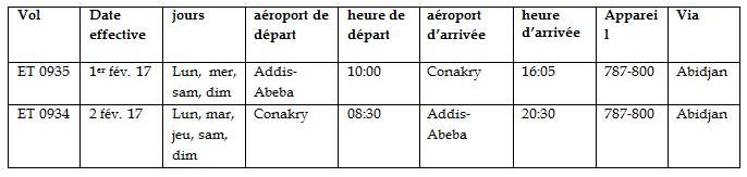 Ethiopian va reprendre ses vols à destination de Conakry