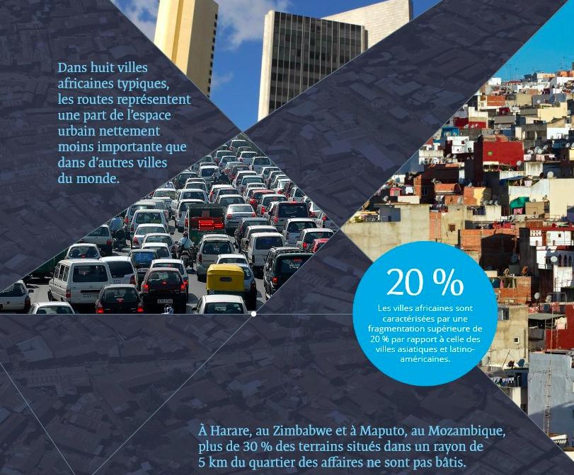 Les villes d'Afrique: ouvrir les portes du monde