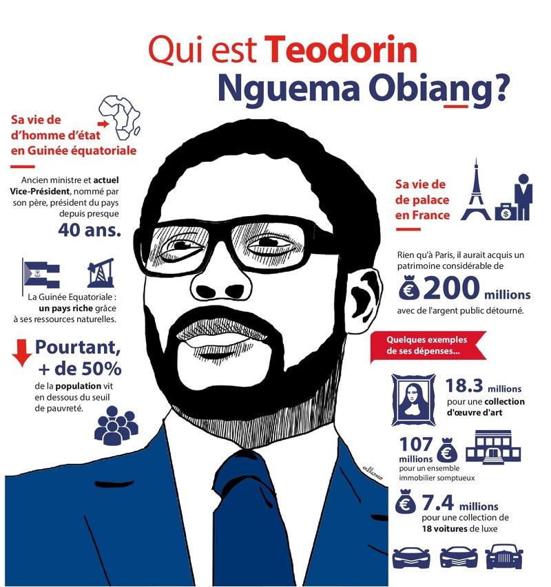 Soutenez Transparency France dans son combat contre l'impunité des dirigeants corrompus !