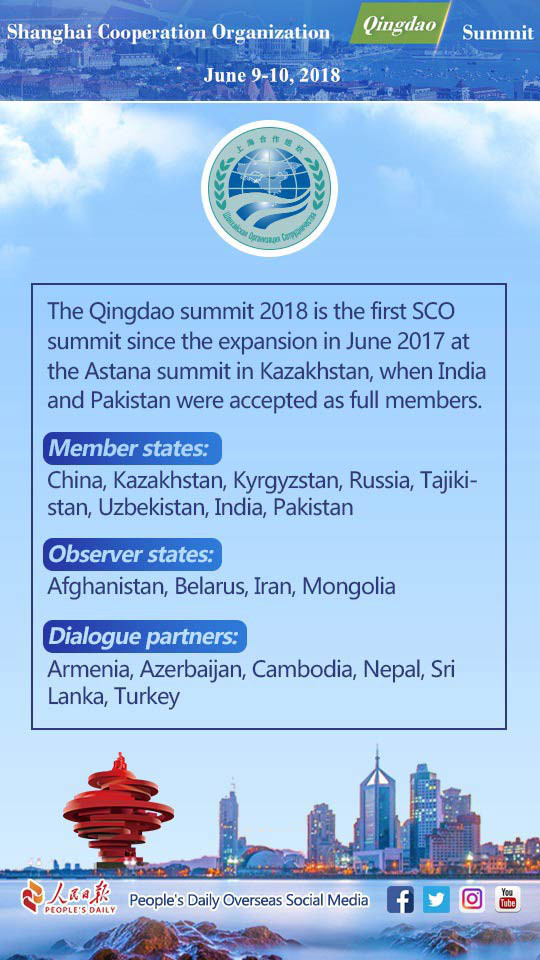 SCO: An Excellent platform for Cooperation