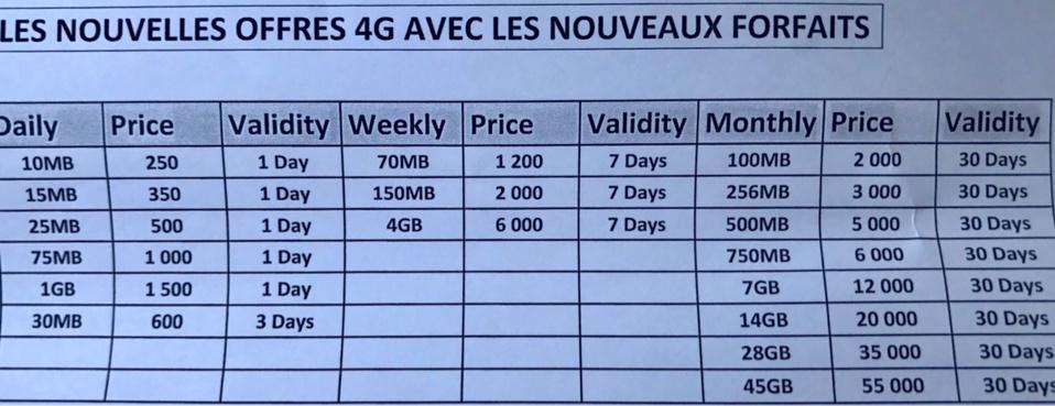 Tchad : des nouveaux tarifs Internet moins chers