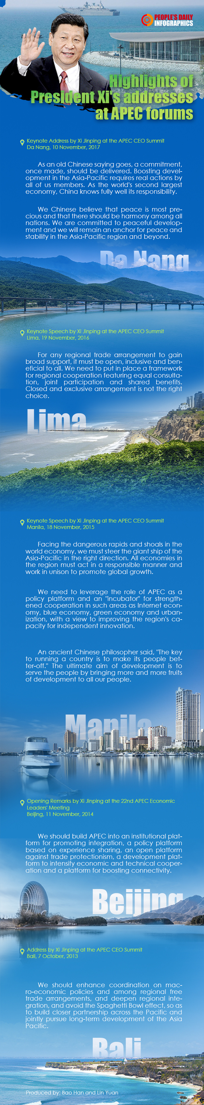 Highlights of President Xi's addresses at APEC forums