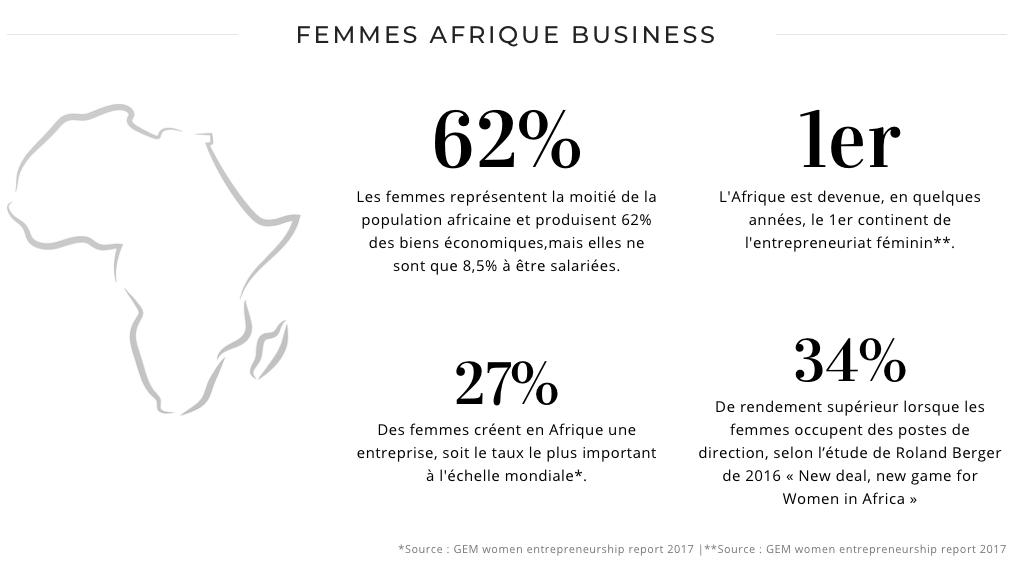 Comment les femmes africaines engagent le monde et créent un nouveau paradigme