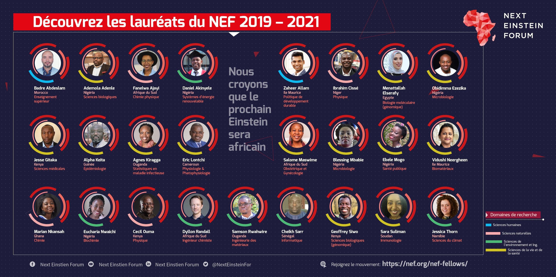 Afrique : découvrez les 25 lauréats du Next Einstein Forum 2019-2021.