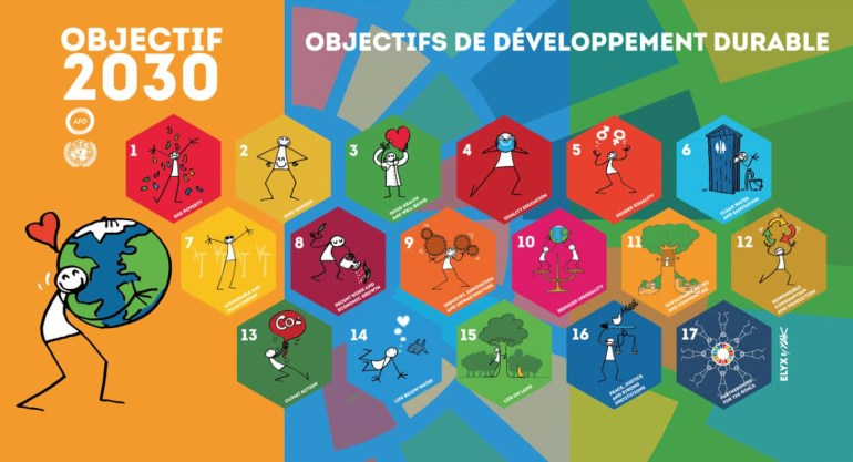 Development financing: Africa's Achilles heel to achieving the SGDs by 2030. ©DR