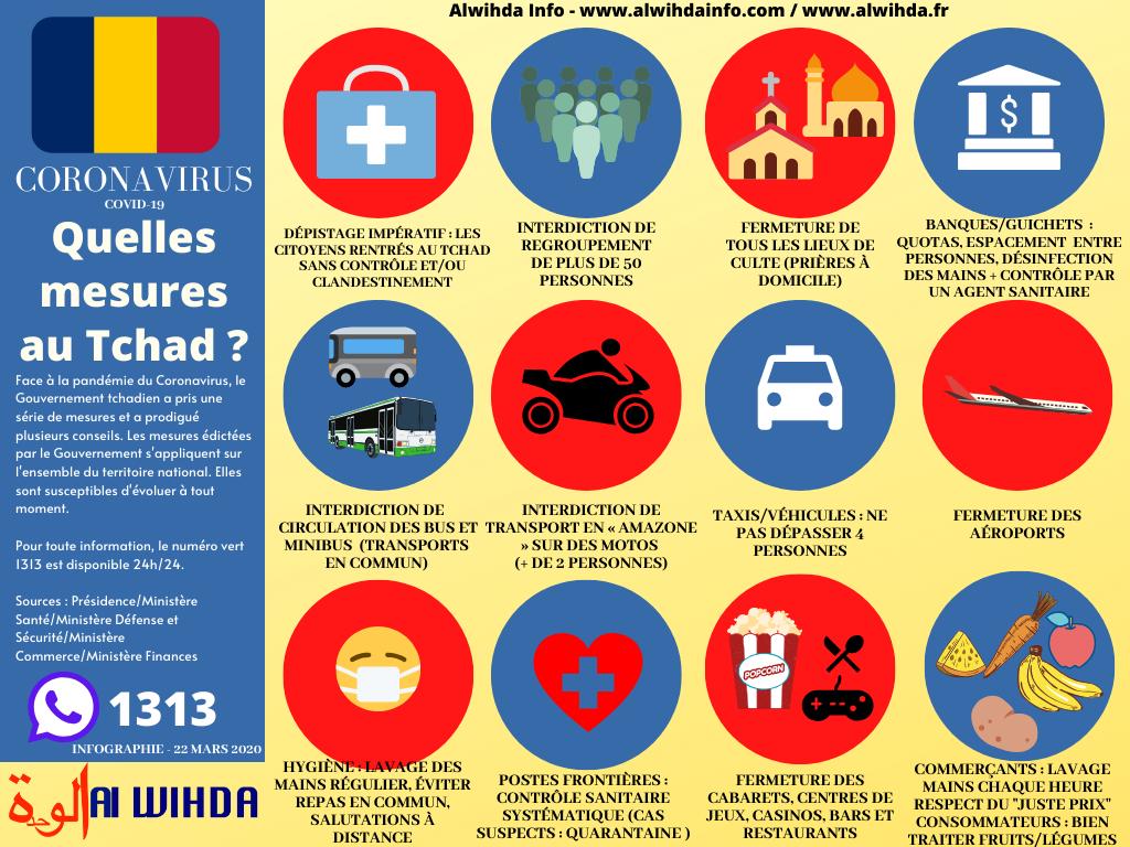Covid-19 : Les différentes mesures prises par le Gouvernement tchadien. Infrographie. © Alwihda Info