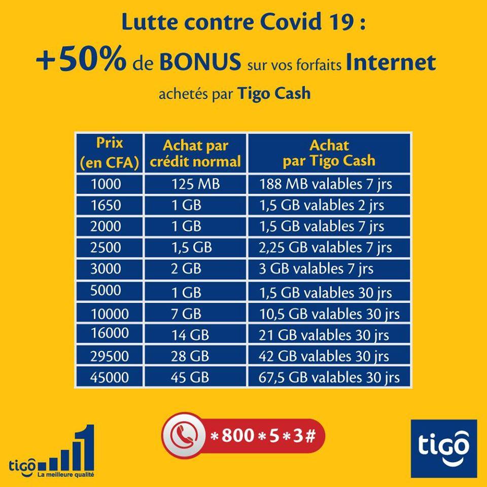 Tchad : accès à Internet, Tigo baisse ses prix