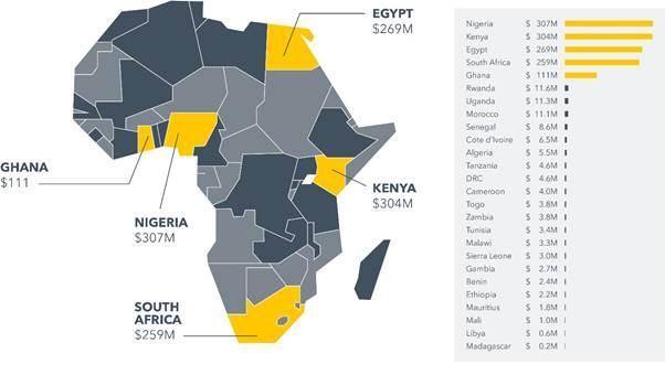 Paysage géographique - L'Afrique, la plus grande zone de libre-échange du monde.