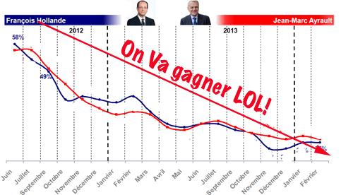 """France: Election sanction """"Moi ,Président"""""""