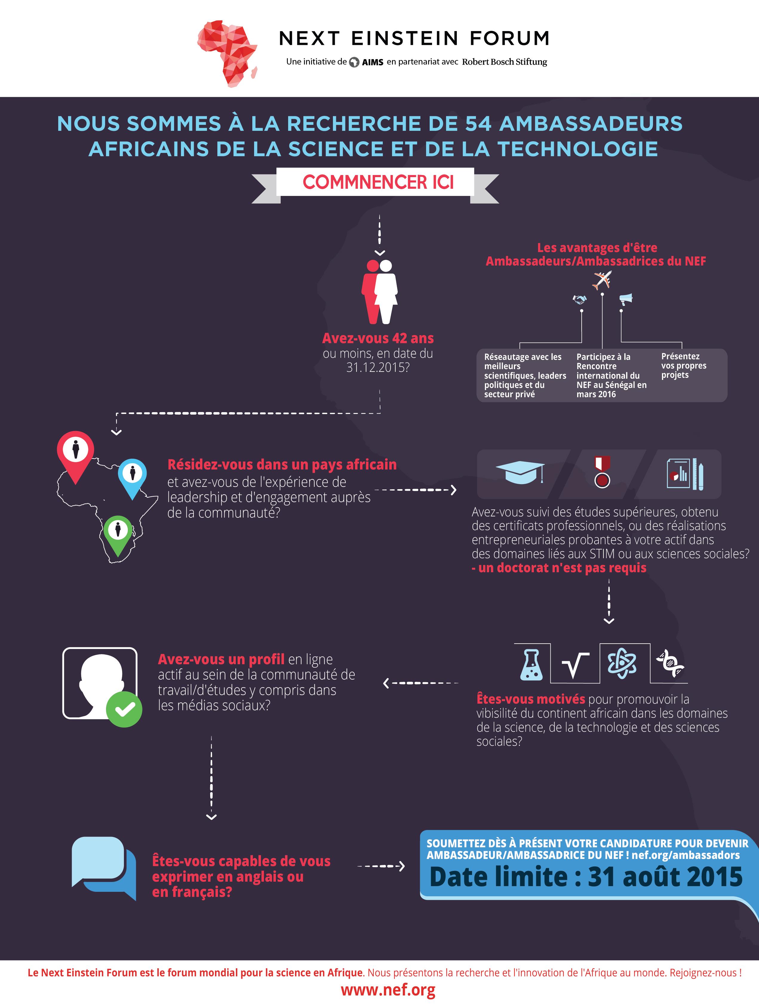 Le Next Einstein va nommer 54 jeunes ambassadeurs africains de la science et de la technologie