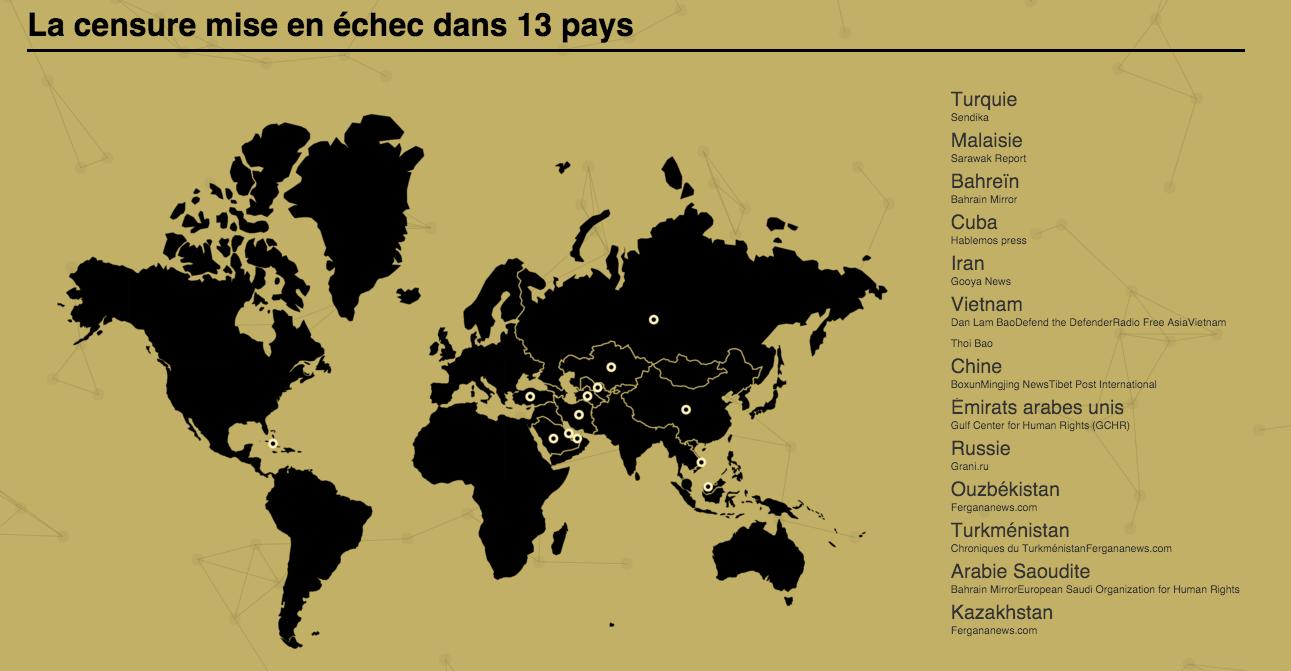 Collateral Freedom #2 : RSF débloque six nouveaux sites censurés
