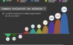 La mortalité et les causes de décès entre 2015 et 2030