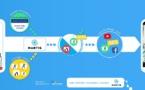 MANTIS secoue l'industrie publicitaire en ligne