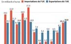 """Sanctions : l'Iran dénonce l'""""étranglement"""" par les USA de son économie"""