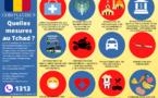 Tchad - Coronavirus : le point sur l'ensemble des mesures du Gouvernement
