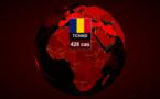 Tchad - Covid-19 : le nombre de cas par province touchée