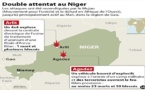 Quels enseignements retenir des attaques terroristes au Niger ?