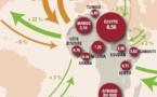 Commerce intra-africain: libérer le dynamisme du secteur privé