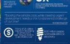Banque mondiale-FMI : le changement climatique au cœur des discussions des assemblées annuelles