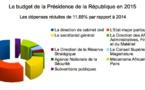 Tchad: La Présidence de la République réduit ses dépenses de 2 milliards Fcfa