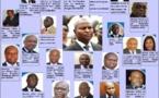 Centrafrique : Le gouvernement Touadera déjà constitué