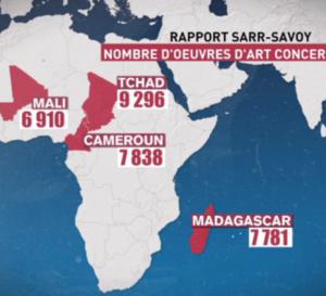 Le Tchad déterminé à rapatrier son patrimoine conservé en France