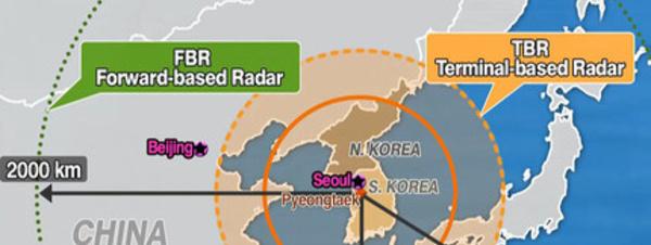 Il ne faut pas que les États-Unis et la Corée du Sud perdent le sens de la réalité sur le problème de la Péninsule coréenne