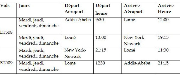 Ethiopian Airlines augmente sa fréquence de vols vers New York quelques semaines après le lancement de la nouvelle ligne