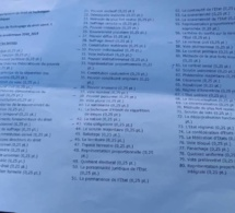 Tchad : 80 questions en 2 heures, un examen universitaire passe mal à Abéché